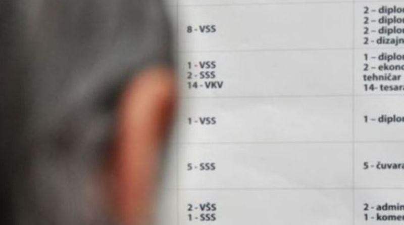 Naredne sedmice Javni pozivi za programe zapošljavanja