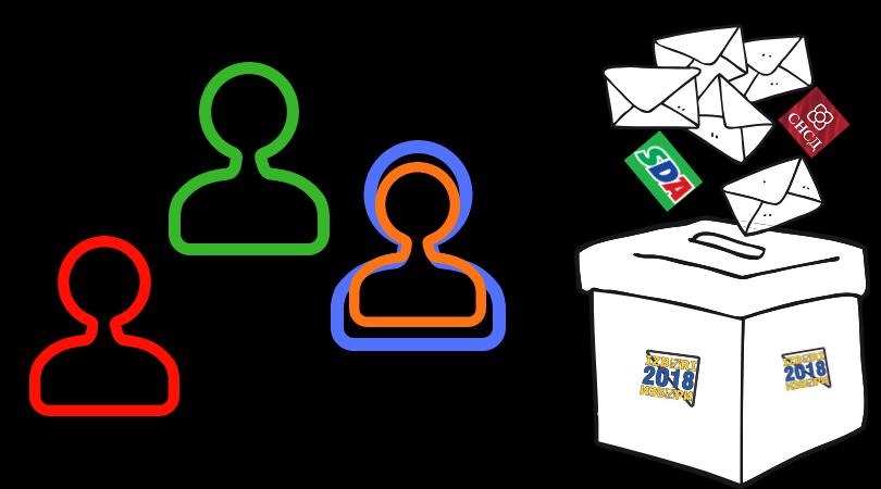 Stanje u Predsjedništvu nepromijenjeno nakon 93 posto obrađenih biračkih mjesta